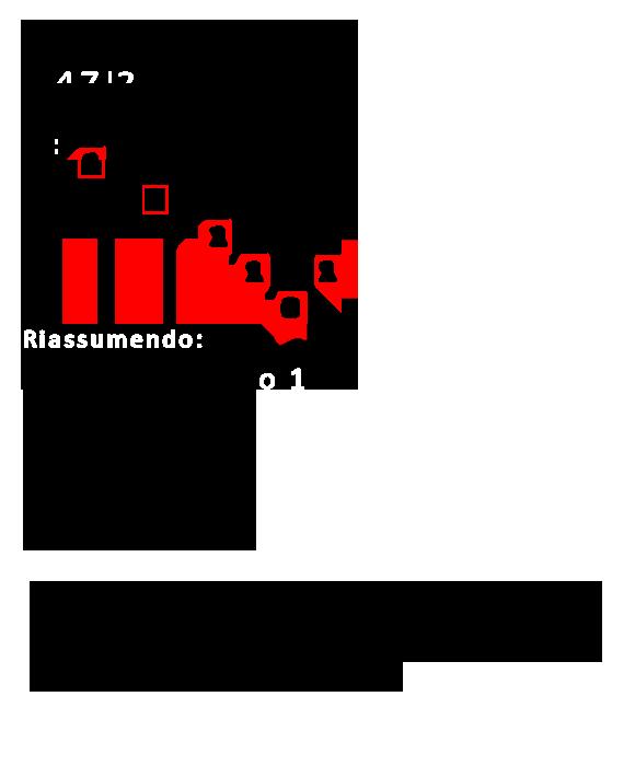 utility sistema binario 01 Sistemi di numerazione